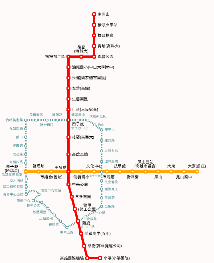 Kaohsiung MRT • rail road map