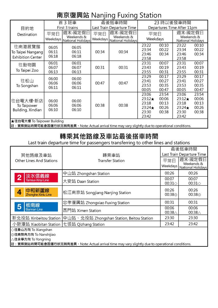 桃园县大园乡】【5203(长荣巴士)-桃园县大园乡】